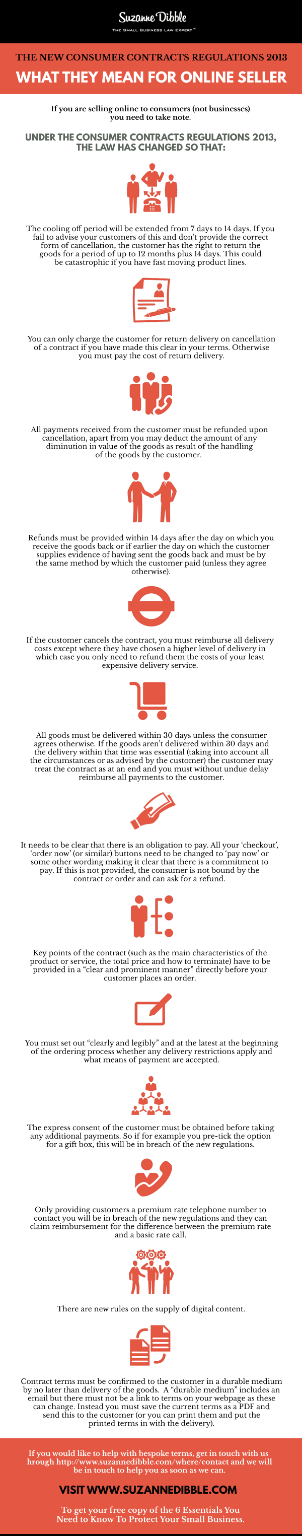 the-new-consumer-contracts-regulations-2013